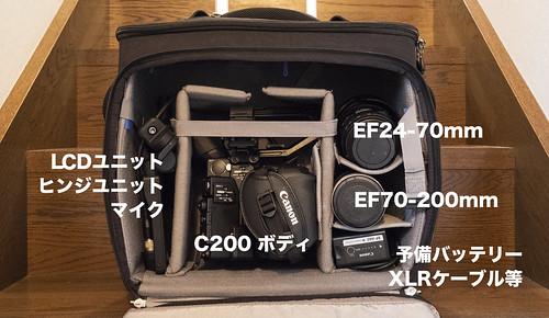EOS C200 & Thinktank_02