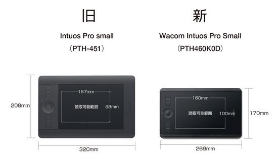 ワコム  Intuos Pro 最小モデルが良さそう