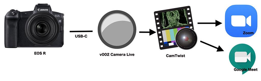 DSLR to WebCamera_02