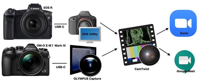 DSLR to WebCamera_43