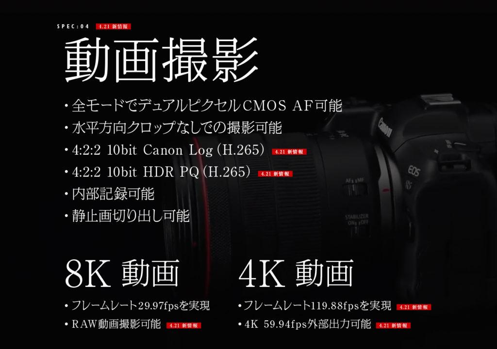 EOS R5は8K RAW 30P に 4K 120P