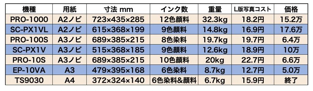 SC-PX1V_比較_02