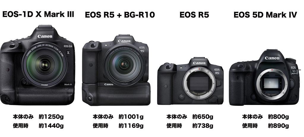 BG-R10