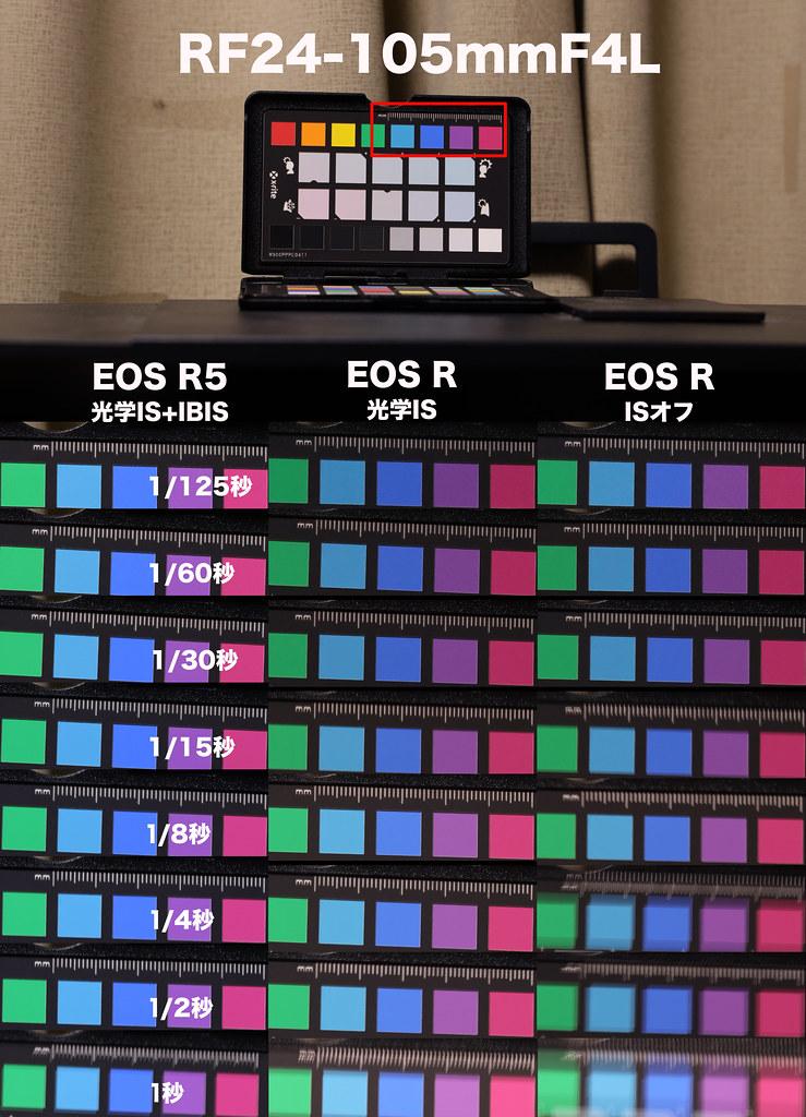 手がプルプルする時のEOS R5 近接手ぶれ補正