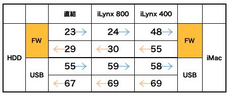 Ilynx800_5