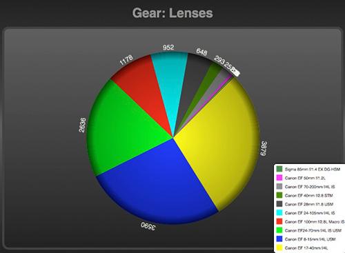 Gearheadexpress002