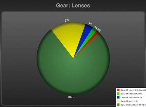 Gearheadexpress003