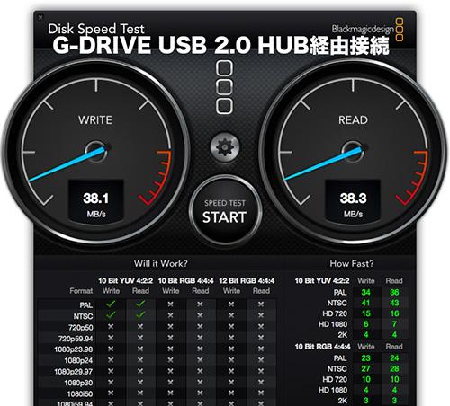 Gdrive_hub_u2