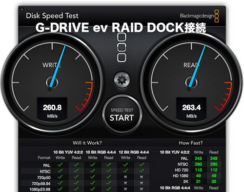 Gdrive_ev_raid_dock